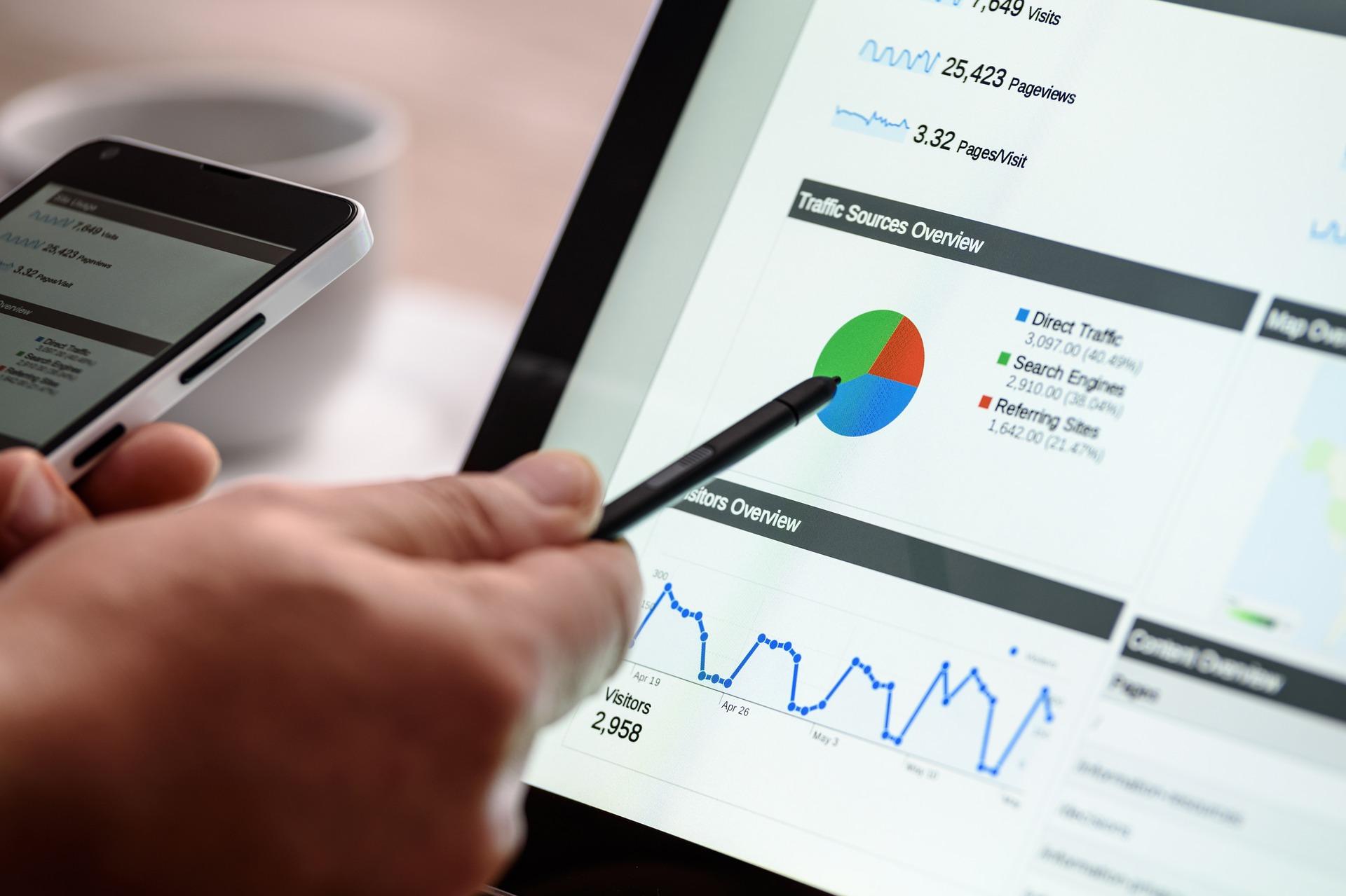 Geld verdienen met Google AdWords